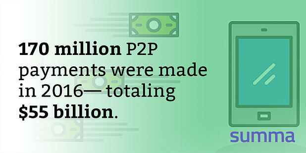 170 million P2P payments made in 2016.